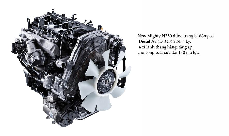 Động Cơ Xe Tải New Mighty N250