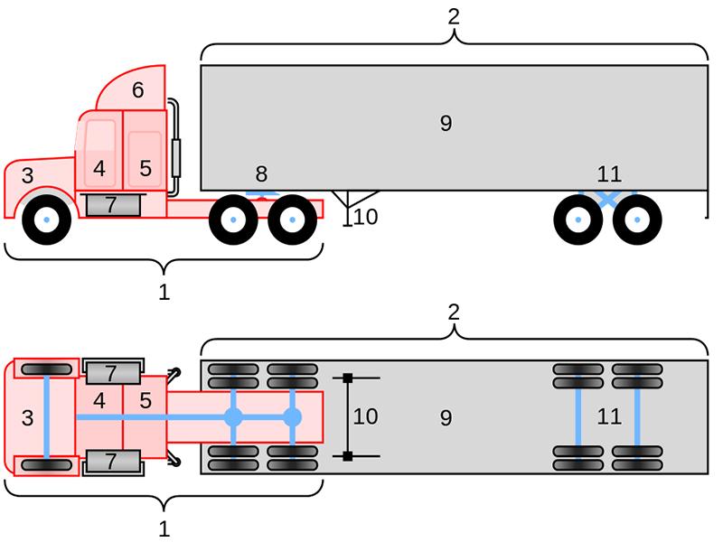 đầu kéo container