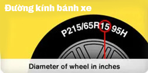 Đường kính bánh xe