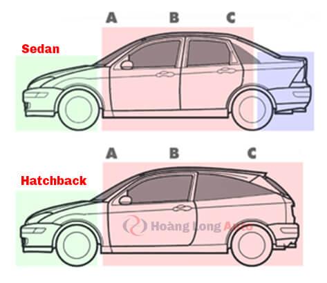 Sedan hay Hatchback