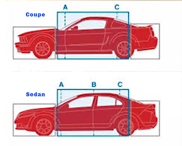 Coupe Vs Sedan